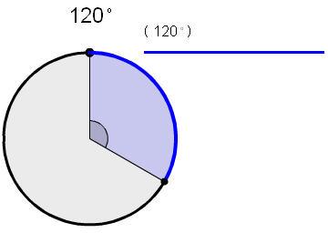 אורך קשת של עיגול