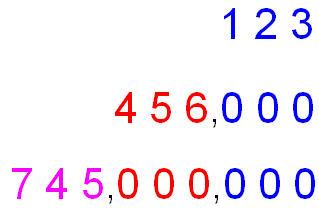 קריאה וכתיבה של מספרים גדולים